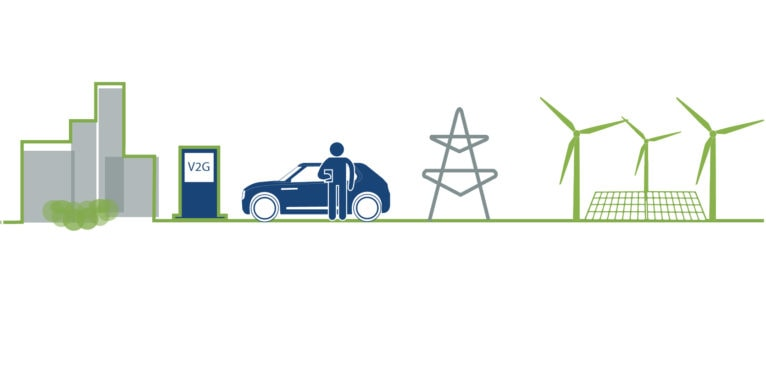 How Vehicle-to-Grid Technology Can Help You Contribute to the Decarbonisation of the Energy Grid:  The University of Nottingham's Behaviour Analysis